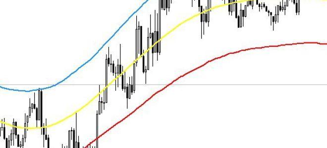 Помощник на Форекс: торговый индикатор TMA, стратегии, преимущества