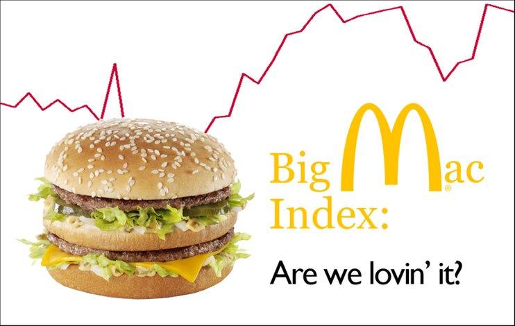 Индекс бигмака и другие необычные экономические показатели